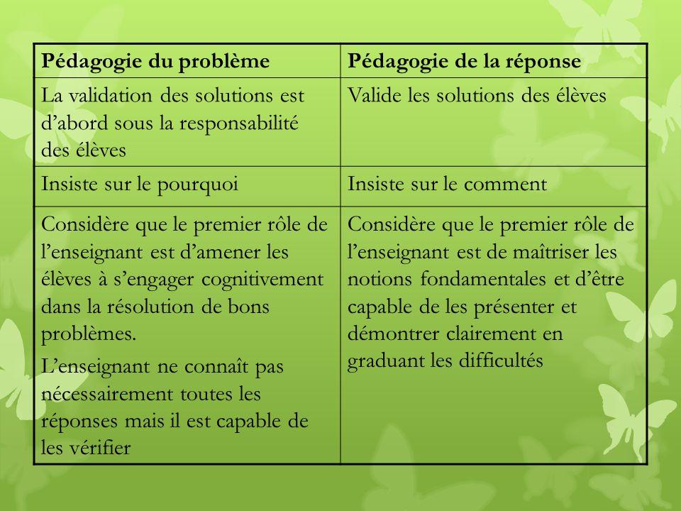 Pédagogie du problèmePédagogie de la réponse La validation des solutions est dabord sous la responsabilité des élèves Valide les solutions des élèves