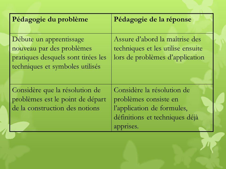 Pédagogie du problèmePédagogie de la réponse Débute un apprentissage nouveau par des problèmes pratiques desquels sont tirées les techniques et symbol