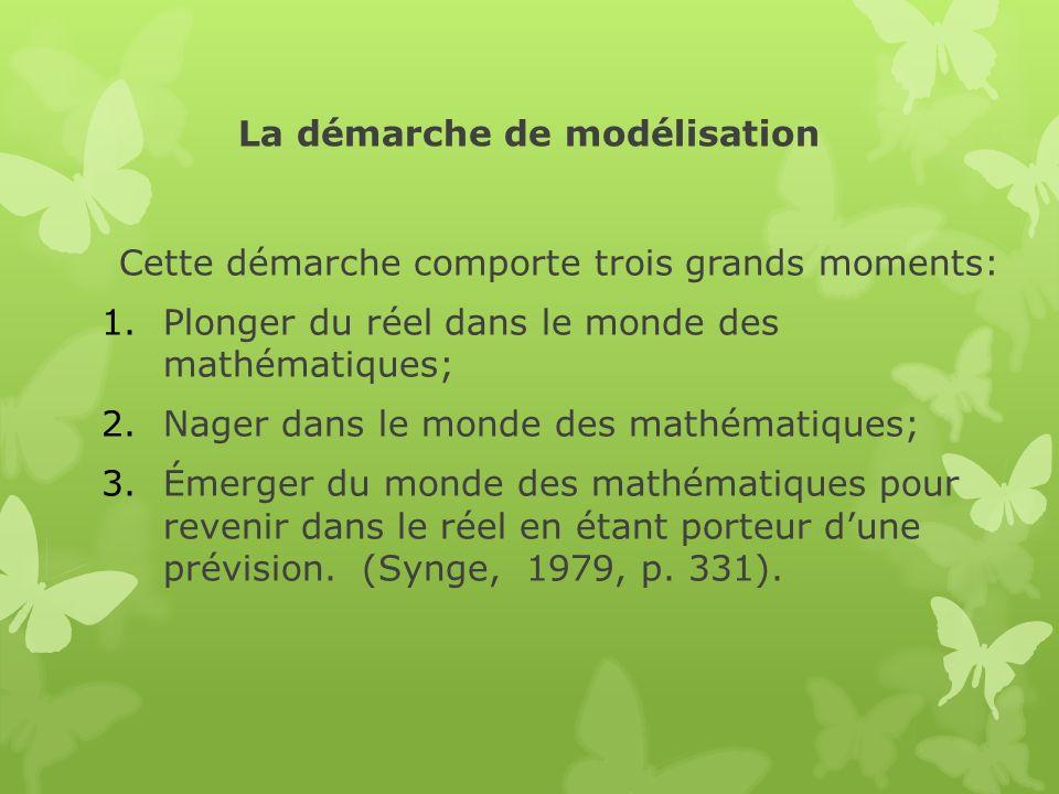 La démarche de modélisation Cette démarche comporte trois grands moments: 1.Plonger du réel dans le monde des mathématiques; 2.Nager dans le monde des
