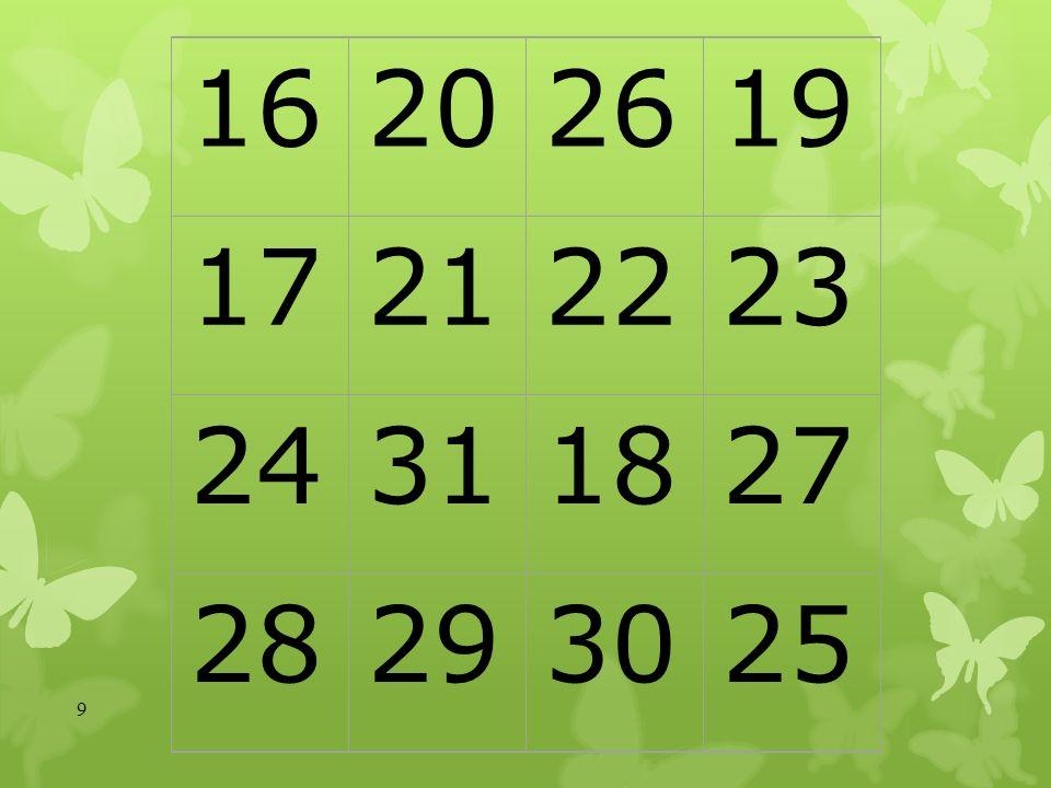 Le contexte comme support au raisonnement Le nombre total de grains de blé est donné par la somme: 1+ 2 + 2 2 + 2 3 + 2 4 + … + 2 62 + 2 63 Pour résoudre ce problème, inventons un autre problème «équivalent» utilisant un contexte dans lequel on peut raisonner autrement.