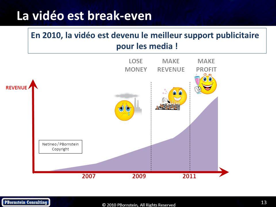 13 © 2010 PBornstein, All Rights Reserved La vidéo est break-even 2007 20092011 Netineo / PBornstein Copyright REVENUE LOSE MONEY MAKE REVENUE MAKE PR