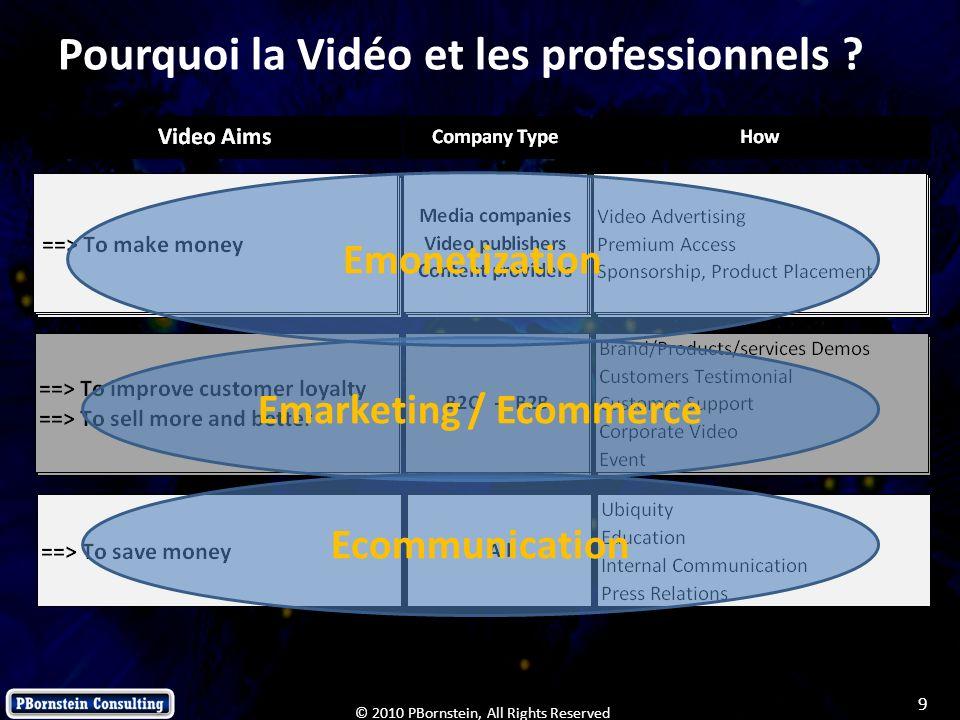 9 © 2010 PBornstein, All Rights Reserved Pourquoi la Vidéo et les professionnels ? Emarketing / Ecommerce Emonetization Ecommunication