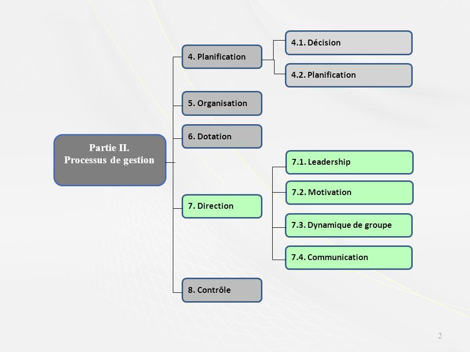 6. Dotation 4.2. Planification 5. Organisation 8.