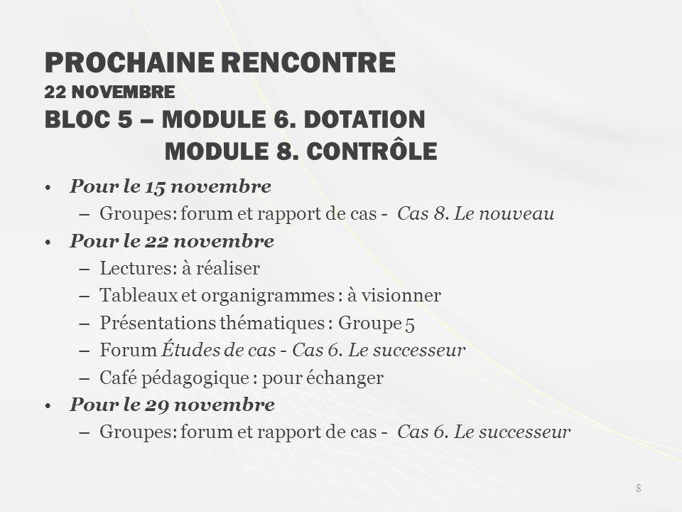 Pour le 15 novembre –Groupes: forum et rapport de cas - Cas 8.