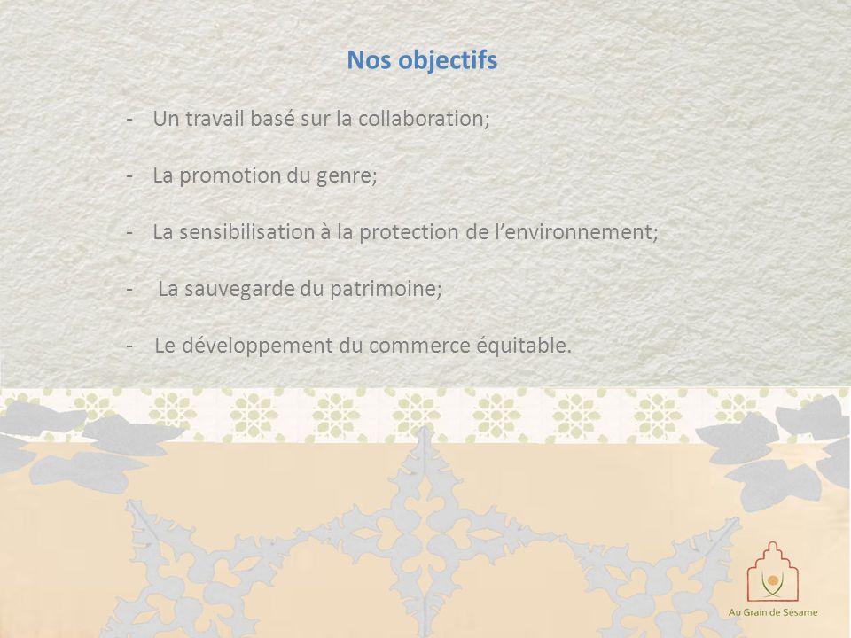 Nos objectifs -Un travail basé sur la collaboration; -La promotion du genre; -La sensibilisation à la protection de lenvironnement; -La sauvegarde du