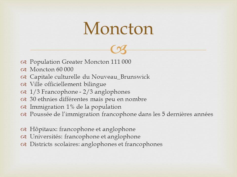 Population Greater Moncton 111 000 Moncton 60 000 Capitale culturelle du Nouveau_Brunswick Ville officiellement bilingue 1/3 Francophone - 2/3 angloph