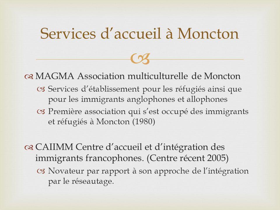 MAGMA Association multiculturelle de Moncton Services détablissement pour les réfugiés ainsi que pour les immigrants anglophones et allophones Premièr