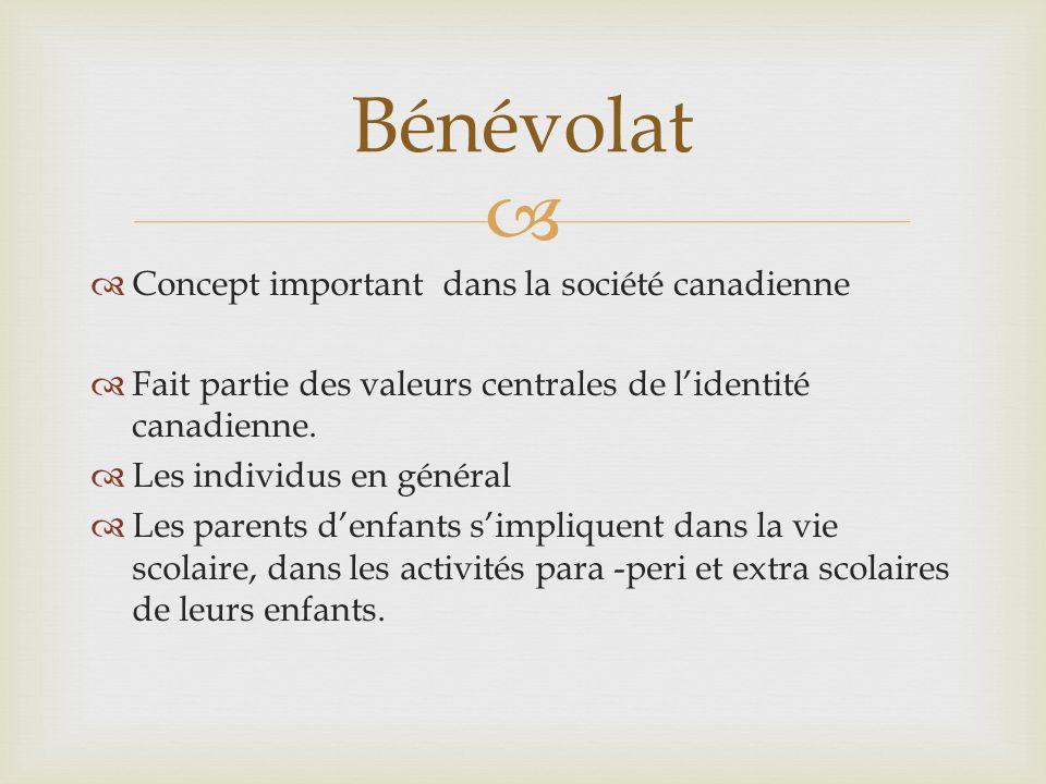 Concept important dans la société canadienne Fait partie des valeurs centrales de lidentité canadienne. Les individus en général Les parents denfants