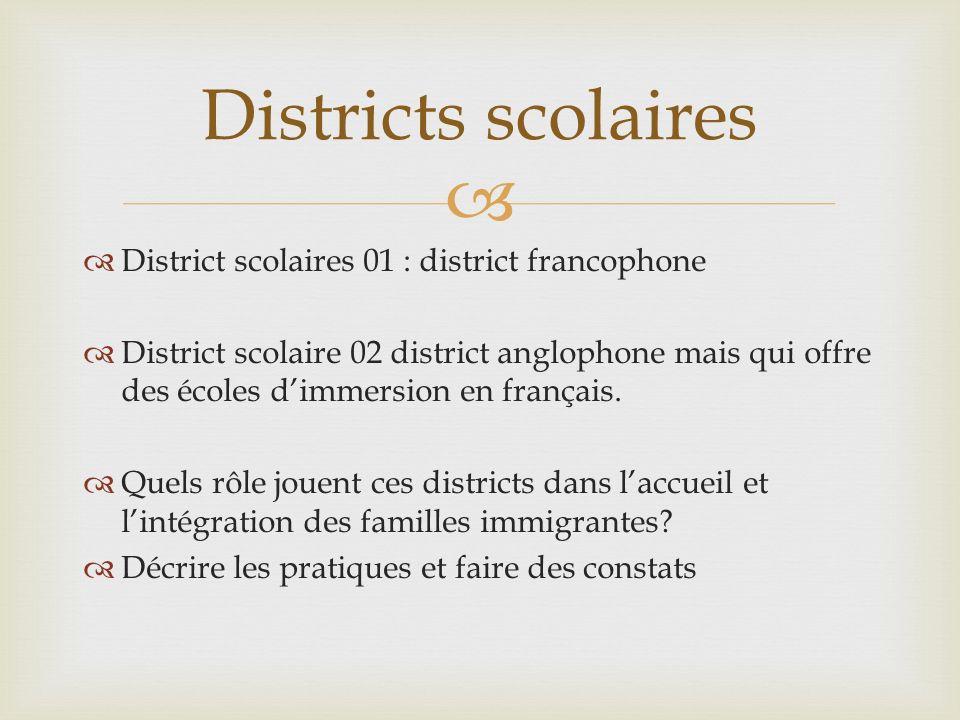 District scolaires 01 : district francophone District scolaire 02 district anglophone mais qui offre des écoles dimmersion en français. Quels rôle jou