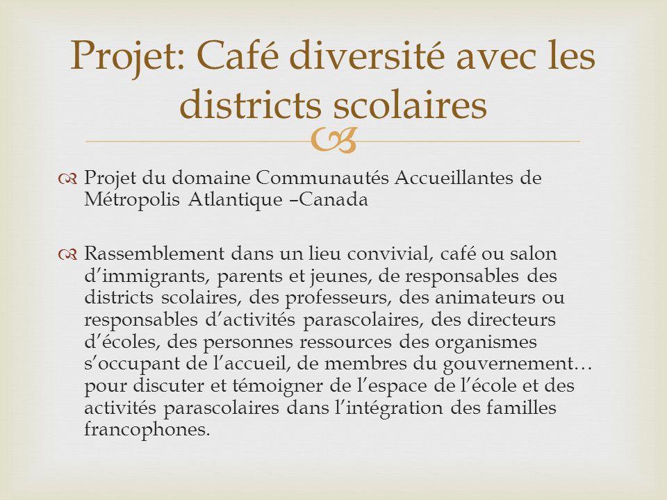 Projet du domaine Communautés Accueillantes de Métropolis Atlantique –Canada Rassemblement dans un lieu convivial, café ou salon dimmigrants, parents