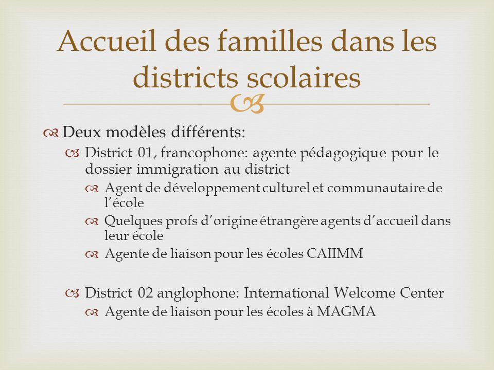 Deux modèles différents: District 01, francophone: agente pédagogique pour le dossier immigration au district Agent de développement culturel et commu