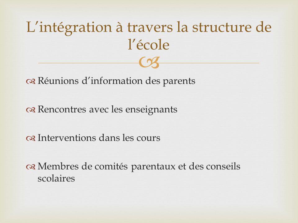 Réunions dinformation des parents Rencontres avec les enseignants Interventions dans les cours Membres de comités parentaux et des conseils scolaires