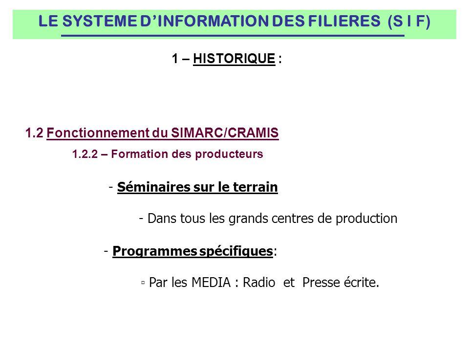 1.2 Fonctionnement du SIMARC/CRAMIS 1.2.2 – Formation des producteurs - Séminaires sur le terrain - Dans tous les grands centres de production - Programmes spécifiques: Par les MEDIA : Radio et Presse écrite.