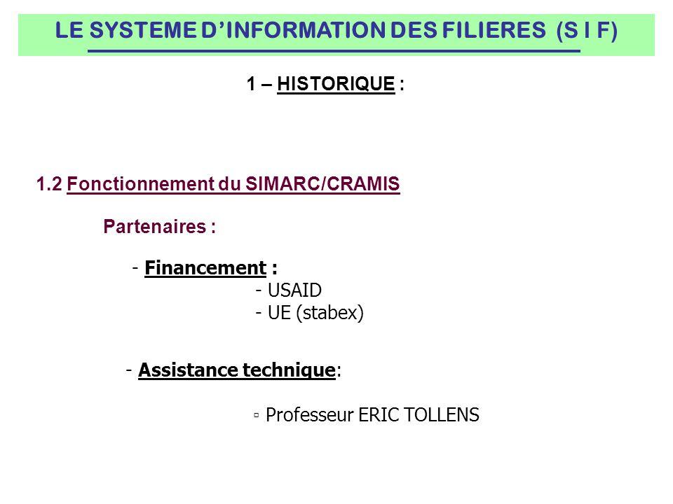 1.2 Fonctionnement du SIMARC/CRAMIS Partenaires : - Financement : - USAID - UE (stabex) - Assistance technique: Professeur ERIC TOLLENS 1 – HISTORIQUE : LE SYSTEME DINFORMATION DES FILIERES (S I F)