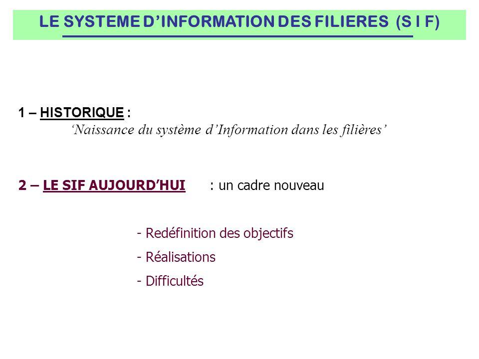 1 – HISTORIQUE : Naissance du système dInformation dans les filières 2 – LE SIF AUJOURDHUI: un cadre nouveau - Redéfinition des objectifs - Réalisations - Difficultés LE SYSTEME DINFORMATION DES FILIERES (S I F)