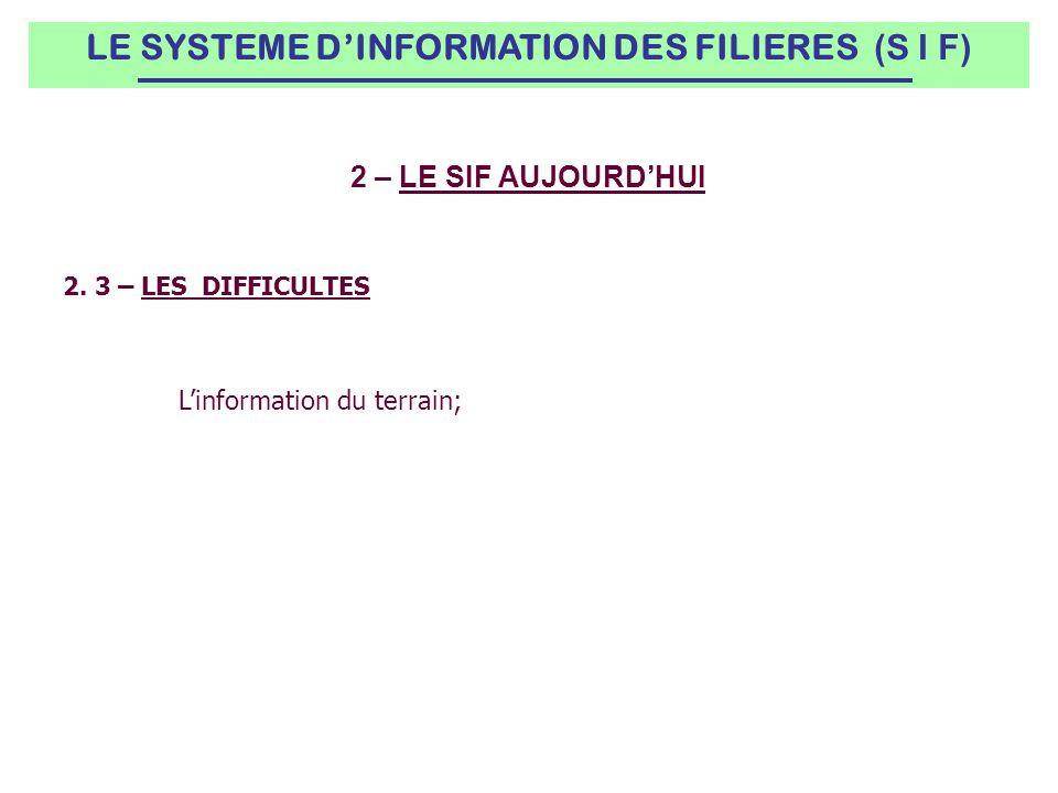 2. 3 – LES DIFFICULTES Linformation du terrain; LE SYSTEME DINFORMATION DES FILIERES (S I F) 2 – LE SIF AUJOURDHUI
