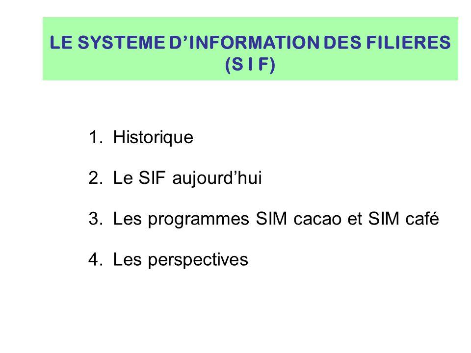 1.Historique 2. Le SIF aujourdhui 3.