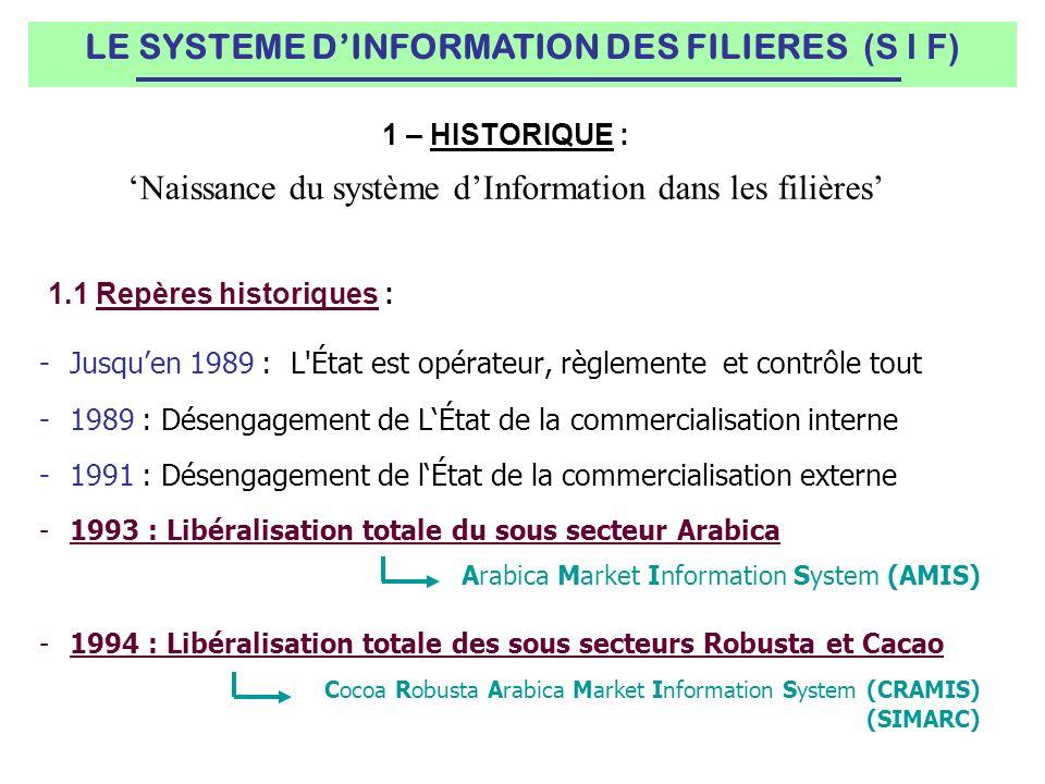 1.2 Fonctionnement du SIMARC/CRAMIS 1.1 Repères historiques : 1 – HISTORIQUE : Naissance du système dInformation dans les filières LE SYSTEME DINFORMATION DES FILIERES (S I F)