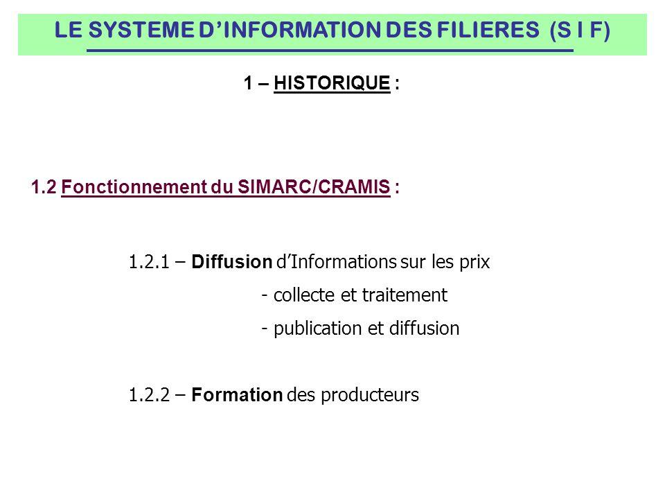 1.2.1 – Diffusion dInformations sur les prix - collecte et traitement - publication et diffusion 1.2.2 – Formation des producteurs LE SYSTEME DINFORMATION DES FILIERES (S I F) 1 – HISTORIQUE : 1.2 Fonctionnement du SIMARC/CRAMIS :
