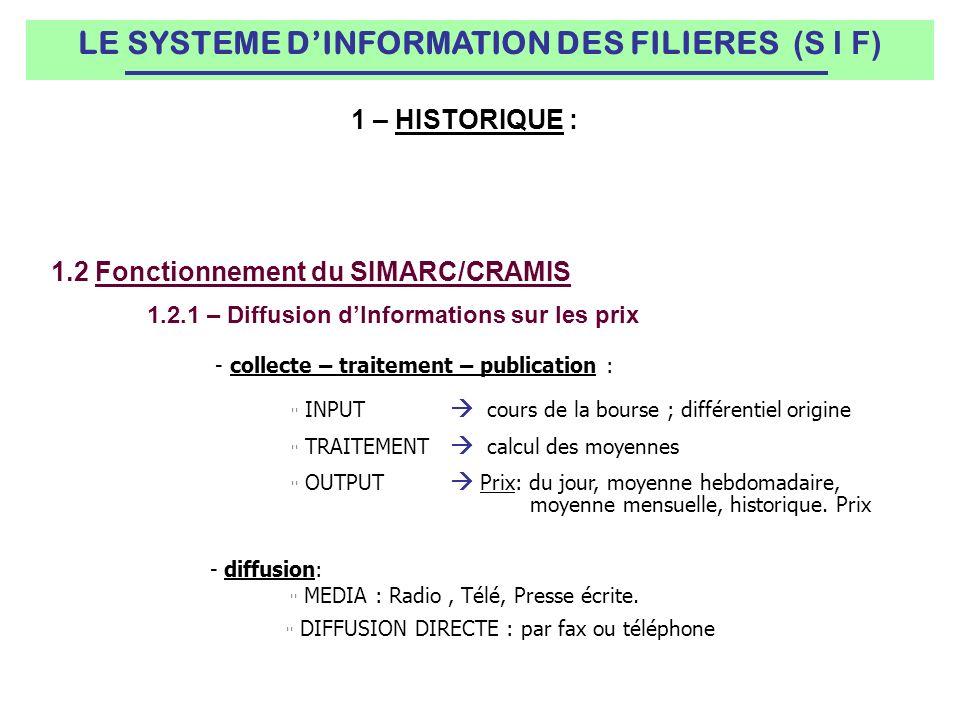3 – SIM CACAO et SIM CAFE 1 – HISTORIQUE : 2 – LE SIF AUJOURDHUI LE SYSTEME DINFORMATION DES FILIERES (S I F)