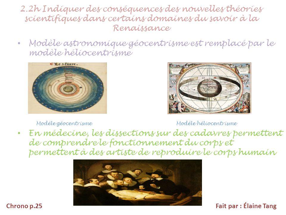 2.2h Indiquer des conséquences des nouvelles théories scientifiques dans certains domaines du savoir à la Renaissance Modèle astronomique géocentrisme