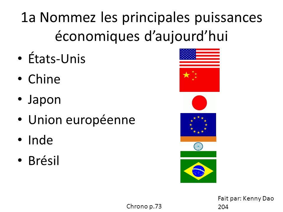 1a Nommez les principales puissances économiques daujourdhui États-Unis Chine Japon Union européenne Inde Brésil Fait par: Kenny Dao 204 Chrono p.73