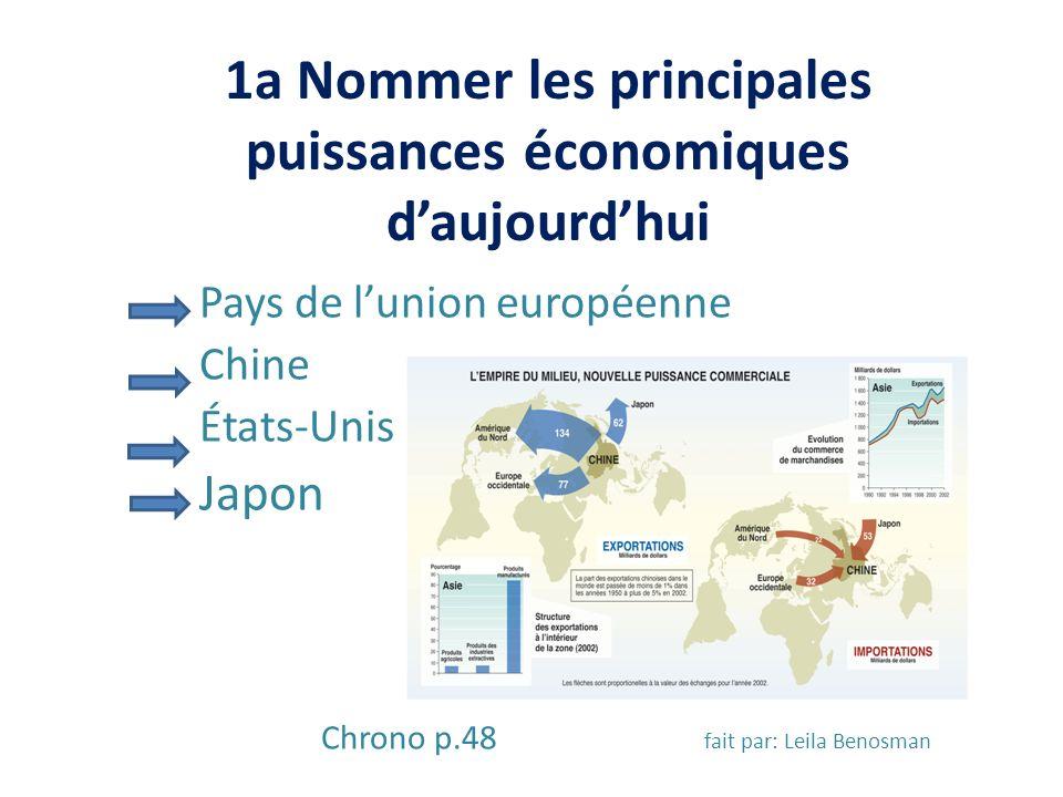 1a Nommer les principales puissances économiques daujourdhui Pays de lunion européenne Chine États-Unis Japon Chrono p.48 fait par: Leila Benosman