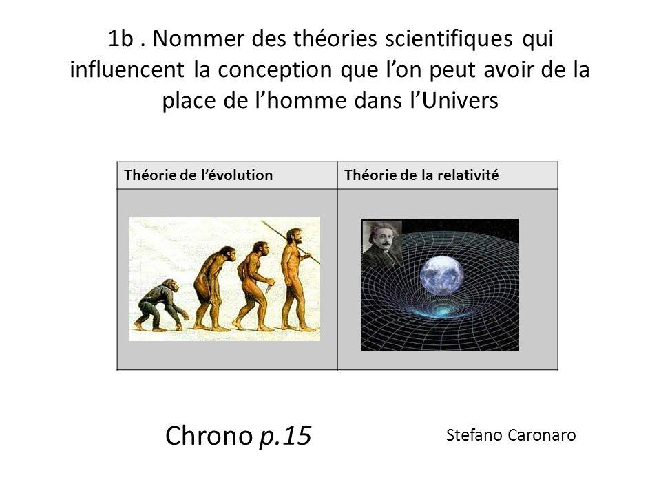 1b. Nommer des théories scientifiques qui influencent la conception que lon peut avoir de la place de lhomme dans lUnivers Théorie de lévolutionThéori