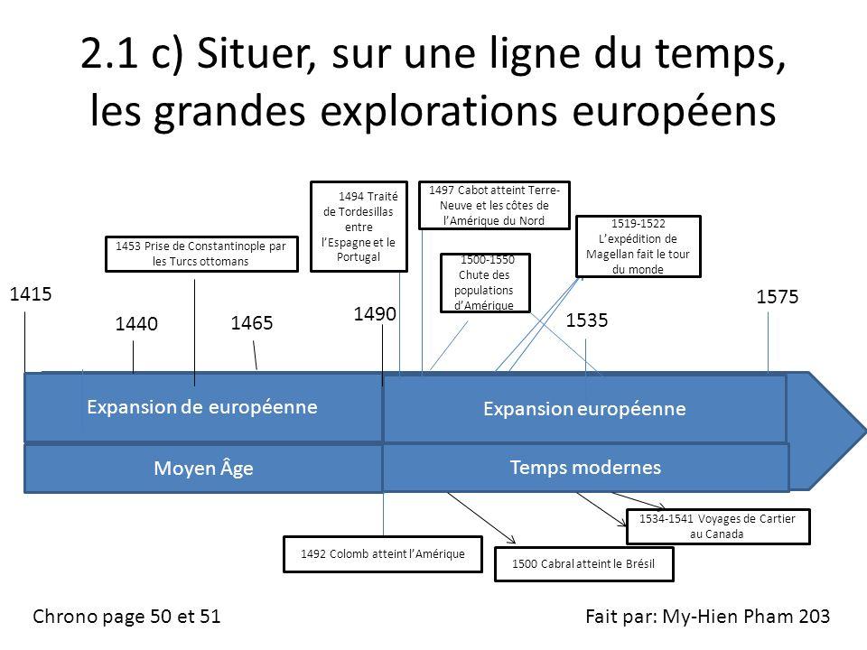 2.1 c) Situer, sur une ligne du temps, les grandes explorations européens 1415 1575 Moyen Âge Temps modernes Expansion de européenne Expansion europée