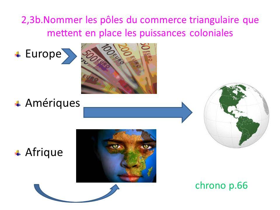 2,3b.Nommer les pôles du commerce triangulaire que mettent en place les puissances coloniales Europe Amériques Afrique chrono p.66