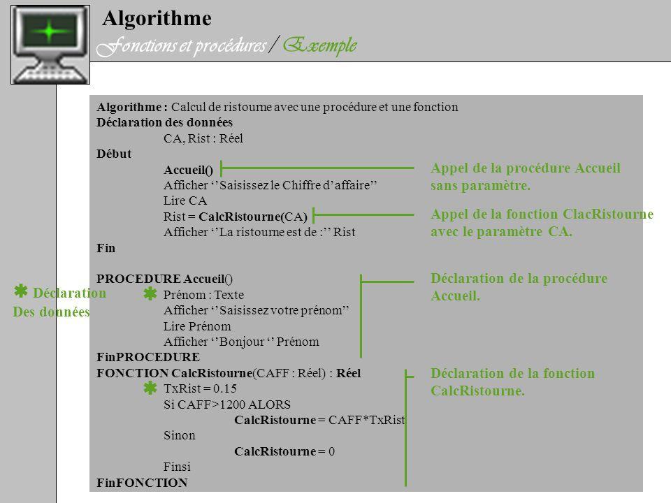 Algorithme Fonctions et procédures / Exemple Algorithme : Calcul de ristourne avec une procédure et une fonction Déclaration des données CA, Rist : Ré