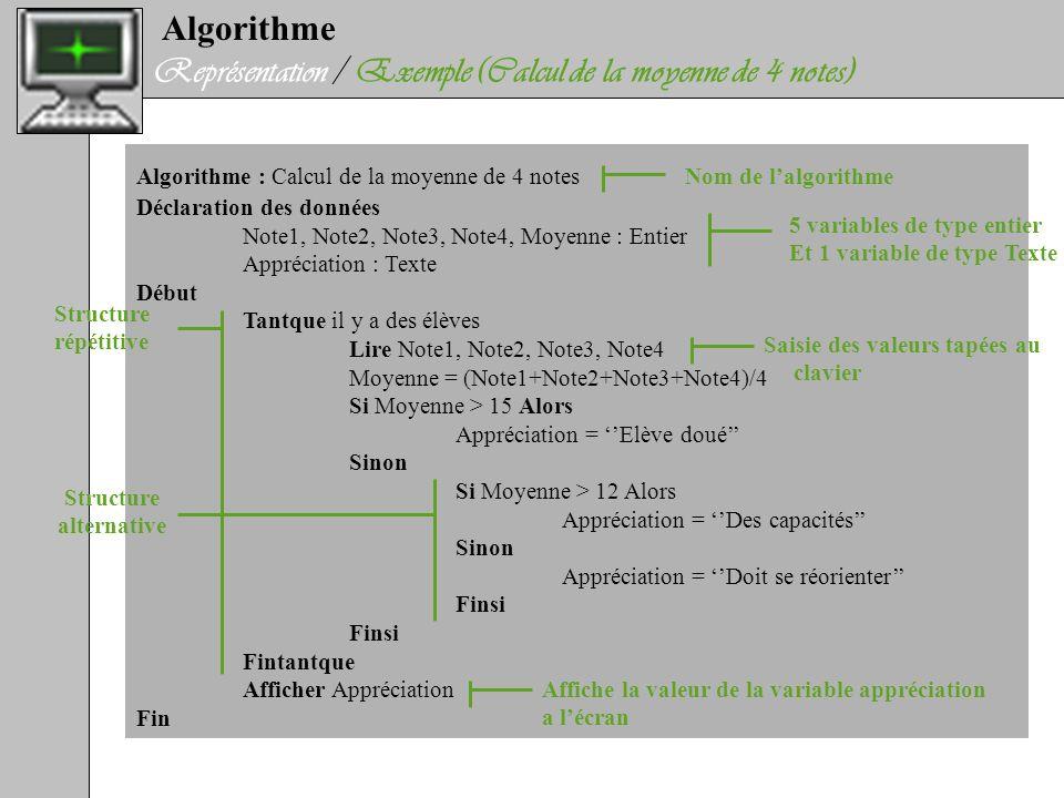 Algorithme Représentation / Exemple (Calcul de la moyenne de 4 notes) Algorithme : Calcul de la moyenne de 4 notes Déclaration des données Note1, Note