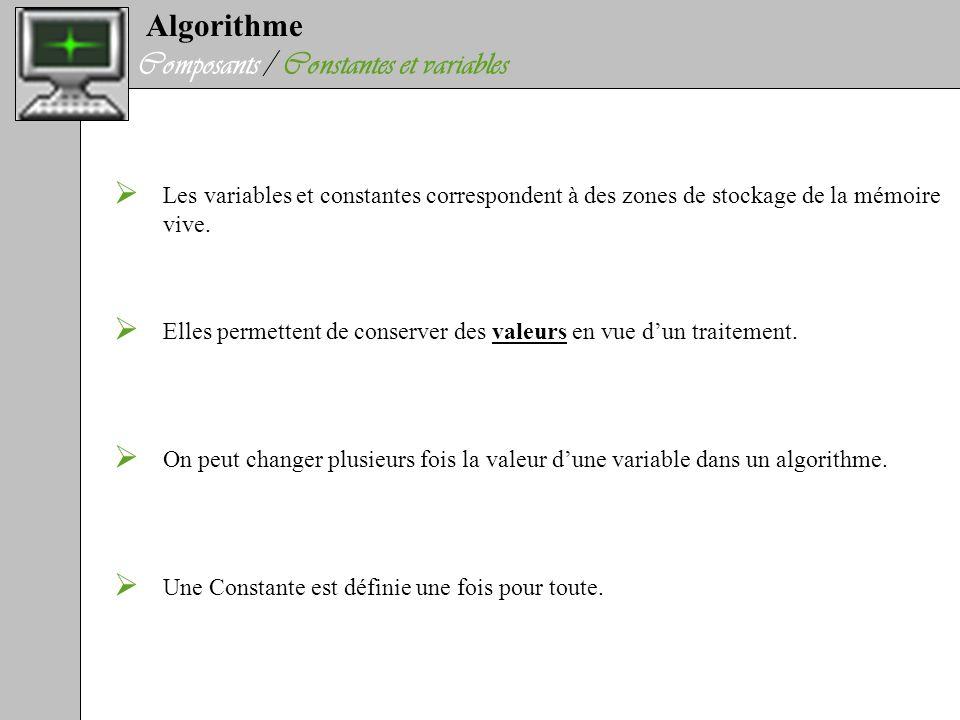 Algorithme Composants / Types Les principaux types utilisés en algorithme sont : EntierNombre RéelNombre à virgule TexteEnsemble de caractères CaractèreUn seul caractère 0, 1, … A, B, …a, b, …*,<… Booléenil comprend une valeur logique Vrai ou Faux