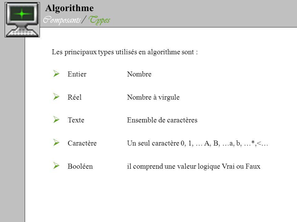 Algorithme Composants / Types Les principaux types utilisés en algorithme sont : EntierNombre RéelNombre à virgule TexteEnsemble de caractères Caractè