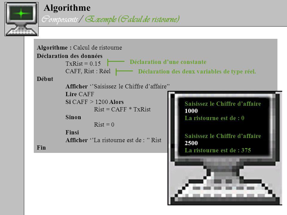 Algorithme Composants / Exemple (Calcul de ristourne) Algorithme : Calcul de ristourne Déclaration des données TxRist = 0.15 CAFF, Rist : Réel Début A