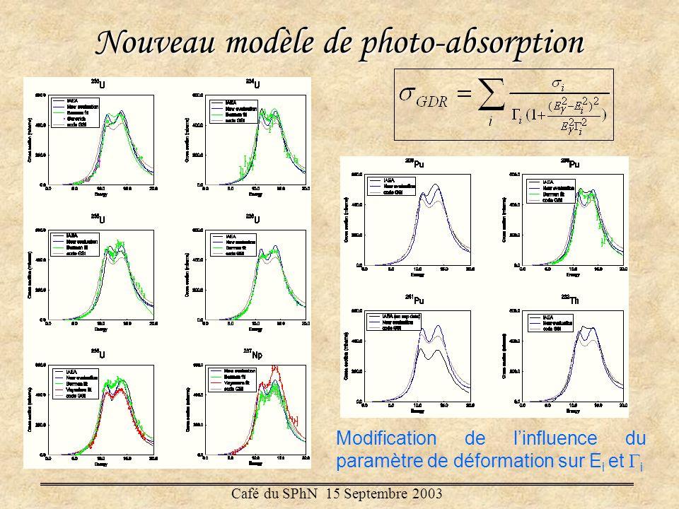 Nouveau modèle de photo-absorption Café du SPhN 15 Septembre 2003 Modification de linfluence du paramètre de déformation sur E i et i