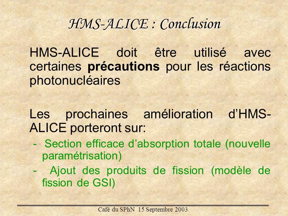 HMS-ALICE : Conclusion HMS-ALICE doit être utilisé avec certaines précautions pour les réactions photonucléaires Les prochaines amélioration dHMS- ALI
