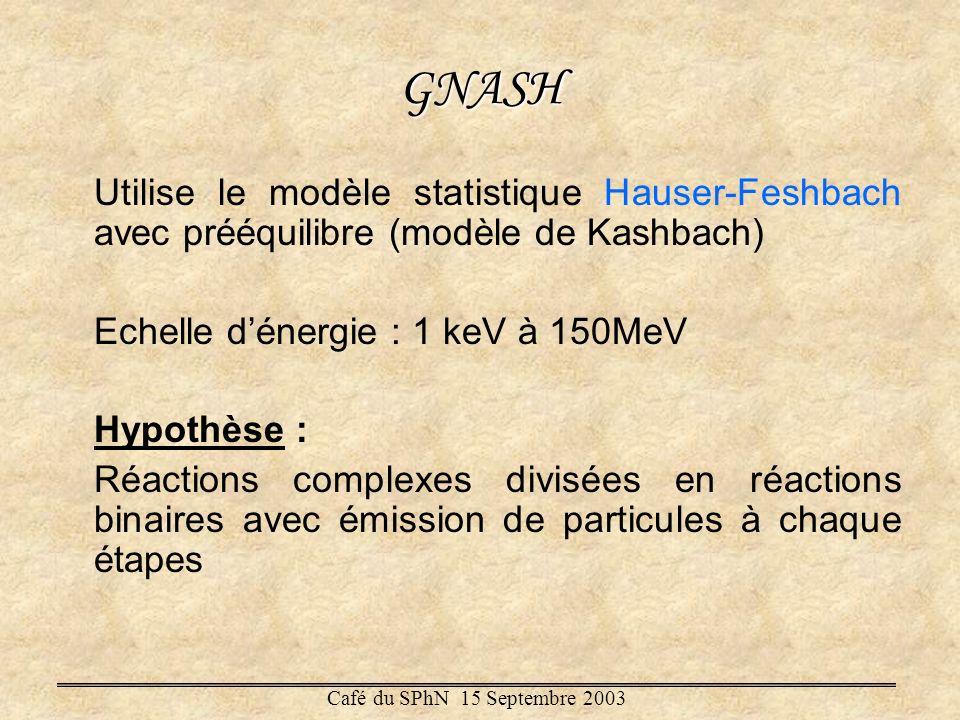 GNASH Utilise le modèle statistique Hauser-Feshbach avec prééquilibre (modèle de Kashbach) Echelle dénergie : 1 keV à 150MeV Hypothèse : Réactions com