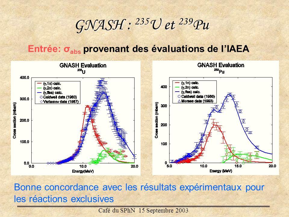 GNASH : 235 U et 239 Pu Entrée: σ abs provenant des évaluations de lIAEA Bonne concordance avec les résultats expérimentaux pour les réactions exclusi