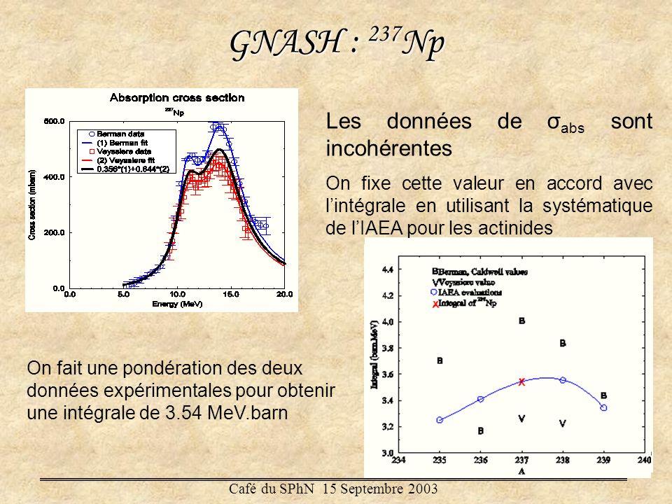 GNASH : 237 Np Les données de σ abs sont incohérentes On fixe cette valeur en accord avec lintégrale en utilisant la systématique de lIAEA pour les ac