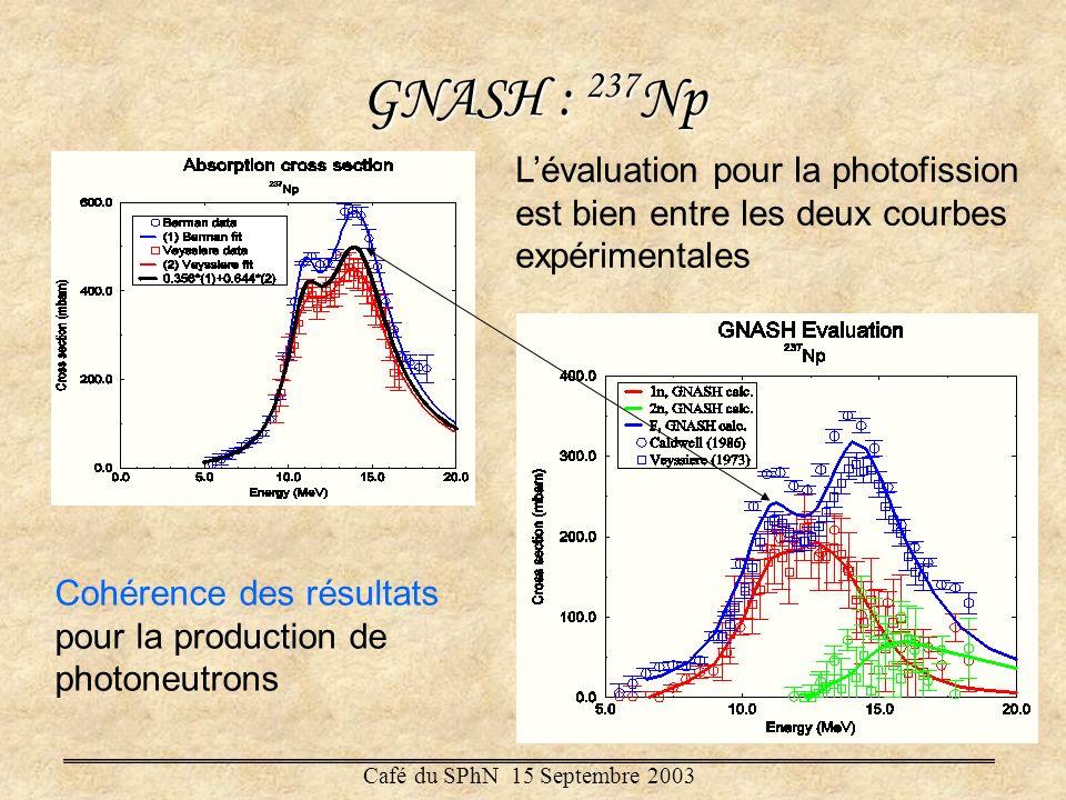 Lévaluation pour la photofission est bien entre les deux courbes expérimentales GNASH : 237 Np Cohérence des résultats pour la production de photoneut