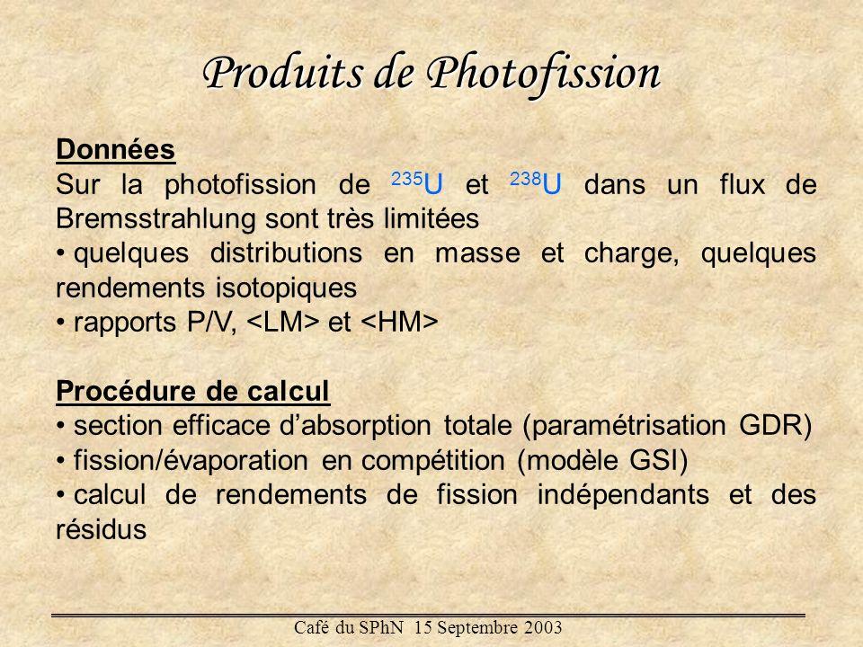 Données Sur la photofission de 235 U et 238 U dans un flux de Bremsstrahlung sont très limitées quelques distributions en masse et charge, quelques re