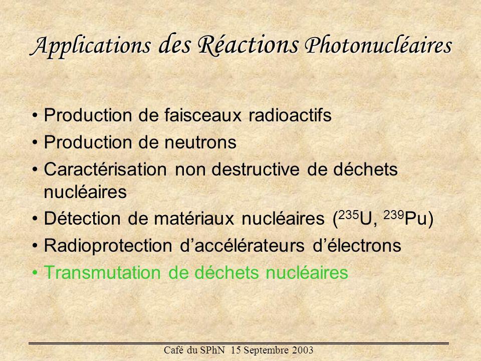 Plan 1.Développement dune bibliothèque de sections efficaces photonucléaires pour le code dévolution CINDER90 –Utilisation de la bibliothèque dévaluation de lIAEA –Utilisation des codes HMS-ALICE et GNASH pour compléter la bibliothèque –Utilisation du modèle de fission de GSI pour les produits de fission 2.Exemple: transmutation de 90 Sr, 93 Zr, 137 Cs, 237 Np dans un flux de photons et comparaison à la transmutation dans un flux de neutrons Café du SPhN 15 Septembre 2003