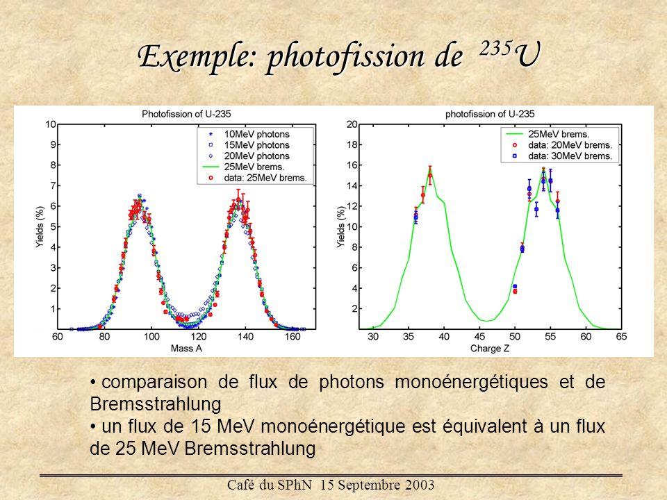 comparaison de flux de photons monoénergétiques et de Bremsstrahlung un flux de 15 MeV monoénergétique est équivalent à un flux de 25 MeV Bremsstrahlu