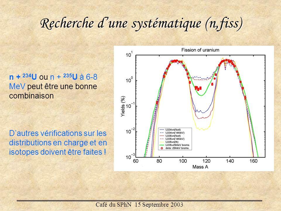 n + 234 U ou n + 235 U à 6-8 MeV peut être une bonne combinaison Dautres vérifications sur les distributions en charge et en isotopes doivent être fai