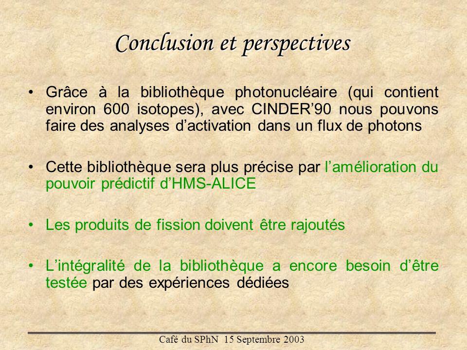 Conclusion et perspectives Grâce à la bibliothèque photonucléaire (qui contient environ 600 isotopes), avec CINDER90 nous pouvons faire des analyses d
