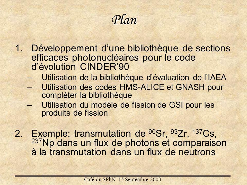 CINDER90 CINDER90 (LANL) – Evolution des matériaux dans un flux de neutrons Pour ajouter lévolution dans un flux de photons on a besoin dune bibliothèque dactivation par réactions photonucléaires.