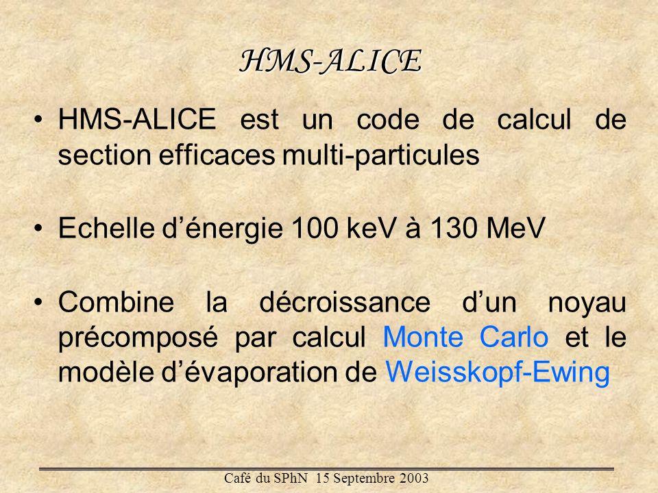 HMS-ALICE Prédiction pour des noyau plus lourd que l 9 Be Calculs automatisés, très rapides pour la plupart des noyaux: cest notre principale source dévaluation de sections efficaces Café du SPhN 15 Septembre 2003