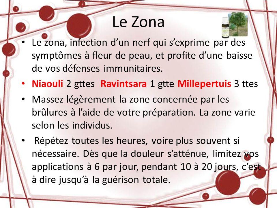 Le Zona Le zona, infection dun nerf qui sexprime par des symptômes à fleur de peau, et profite dune baisse de vos défenses immunitaires. Niaouli 2 gtt