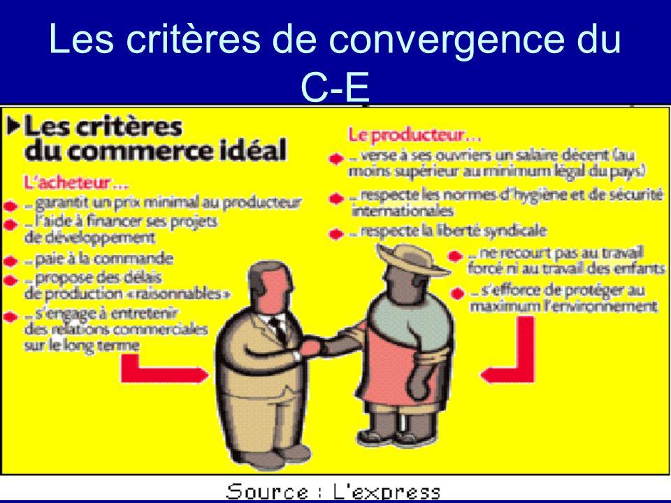 Les critères de convergence du C-E
